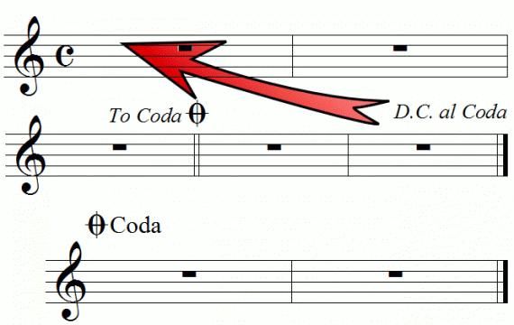 Dacapo Al Coda animation frame 6