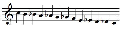 Descending chromatic scale