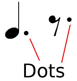 Dots (augmentation dost)