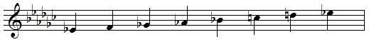 E flat ascending melodic minor scale