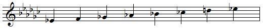 E flat harmonic minor scale
