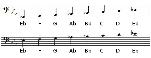 E flat Major scale in bass clef