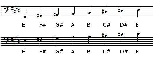 E Major scale in bass clef