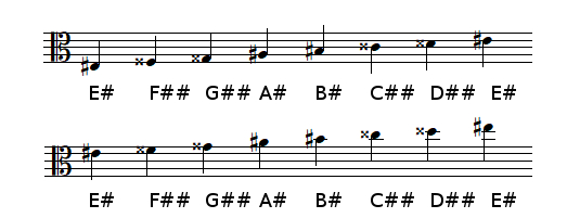 E♯ Major scale in alto clef