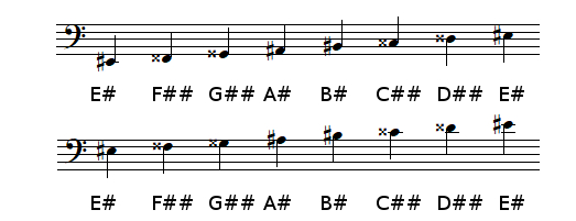 E♯ Major scale in bass clef