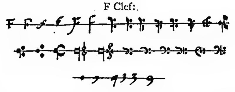 Evolution of the F-clef symbol