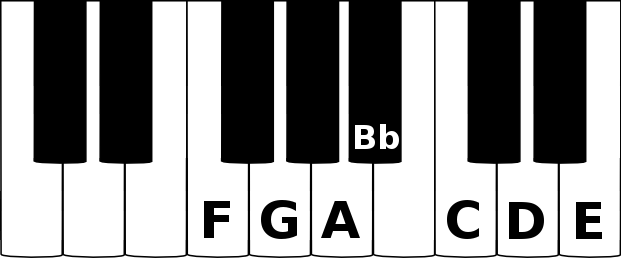 F major scale on a piano