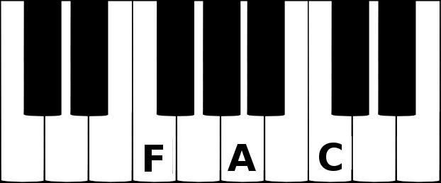 F major triad chord on a piano