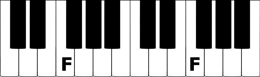 F music note on a piano keyboard