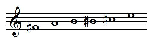 F sharp blues scale
