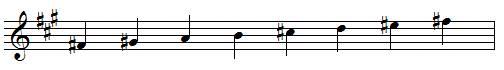 F♯ harmonic minor scale