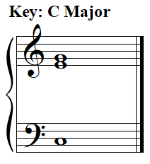 Finding the thoroughbass figure of a chord