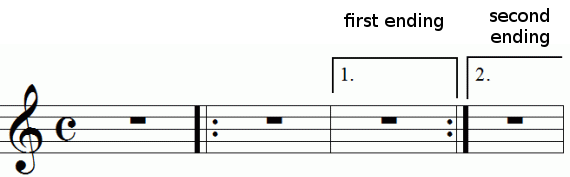 Repeat signs with first and second endings