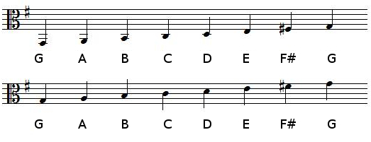 G Major scale in alto clef