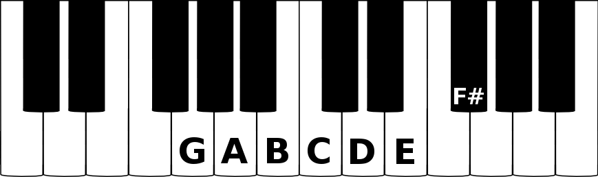 G major scale on a piano