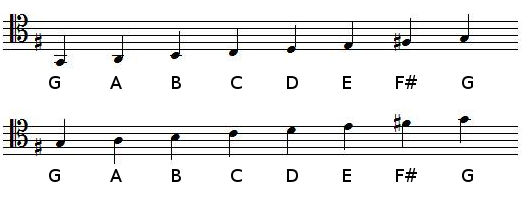 G Major scale in tenor clef