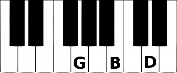 G major triad chord on a piano
