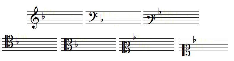 key signature 1 flat