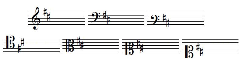 key signature 2 sharps