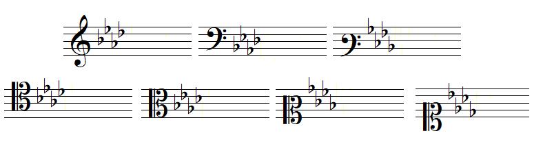 key signature 4 flats