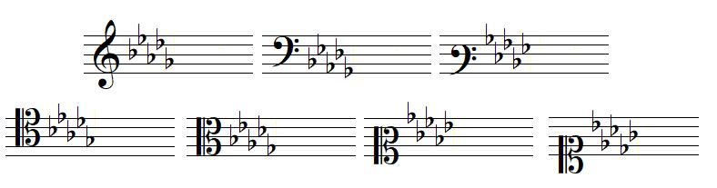 key signature 5 flats