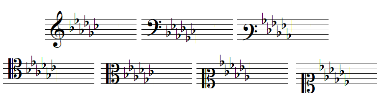 key signature 6 flats