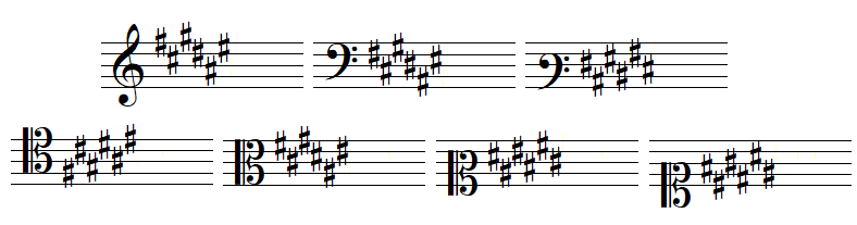 key signature 6 sharps