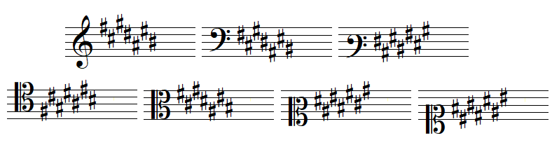key signature 7 sharps