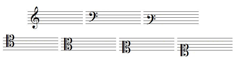 key signature empty