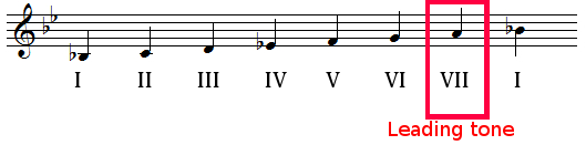 Leading tone in B flat major scale