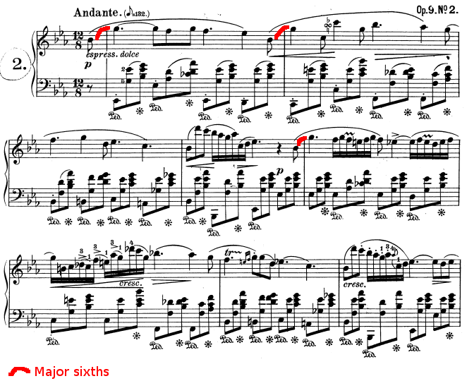 Major sixths in Nocturne Opus 9 n°2 by Chopin