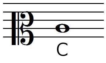 Mezzo soprano clef