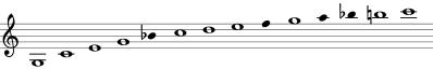 natural harmonic sounds series