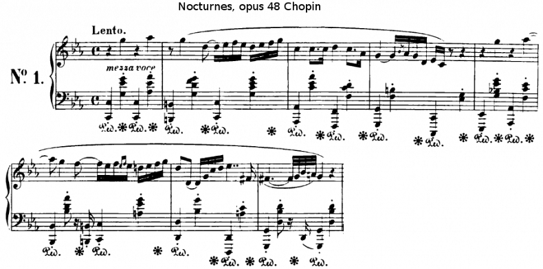 Nocturno n°1 opus 48, Chopin
