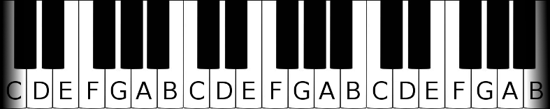 notes names on a piano keyboard