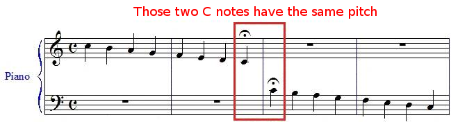 Relation between the treble clef and the bass clef