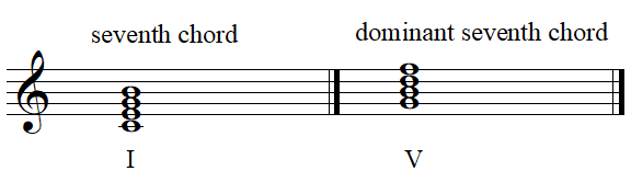 seventh chord and dominant seventh chord