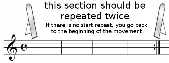 simple repeat signs