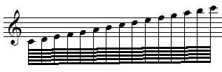 Successive One hundred and twenty-eighth notes