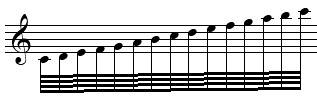 Successive sixty-fourth notes