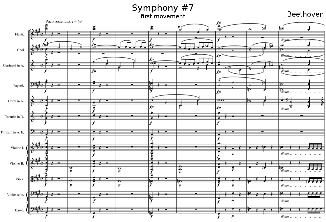 Symphony No. 7 in A major, Op. 92 by Ludwig van Beethoven