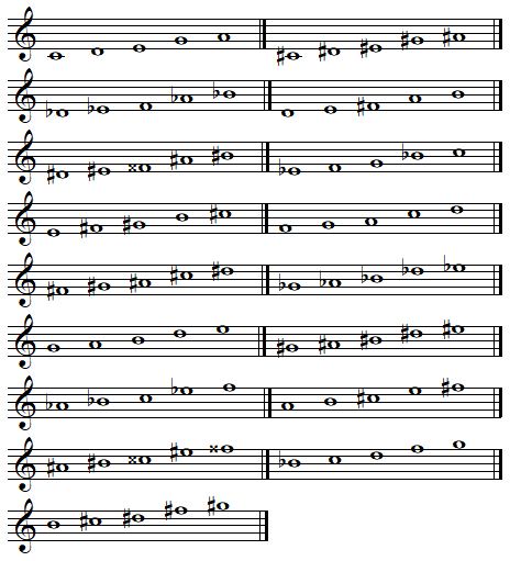 Transposed major pentatonic scales